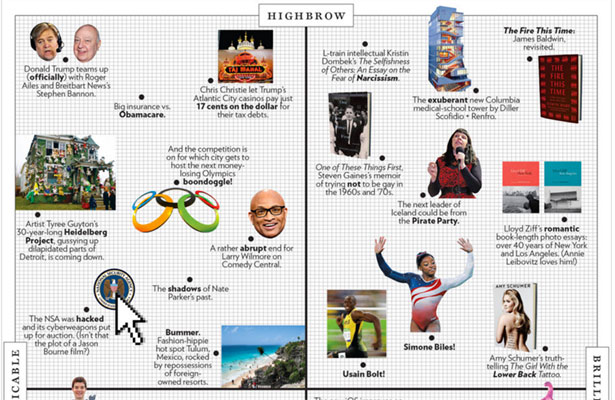 Lloyd Ziff's New York/Los Angeles, Photographs: 1967-2015 featured in New York magazine's Approval Matrix